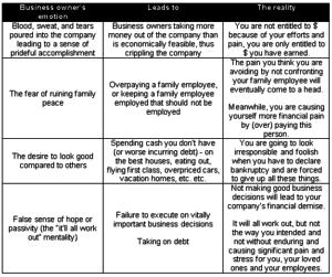 emotional_spening_chart