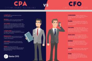 barba_cpa_vs_cfo